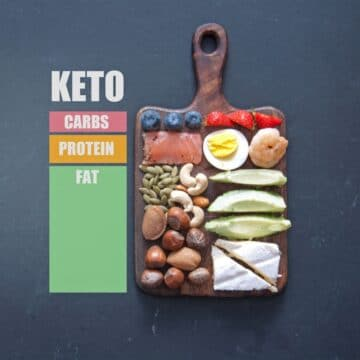 basic of keto diet